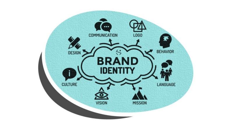 brand idenity