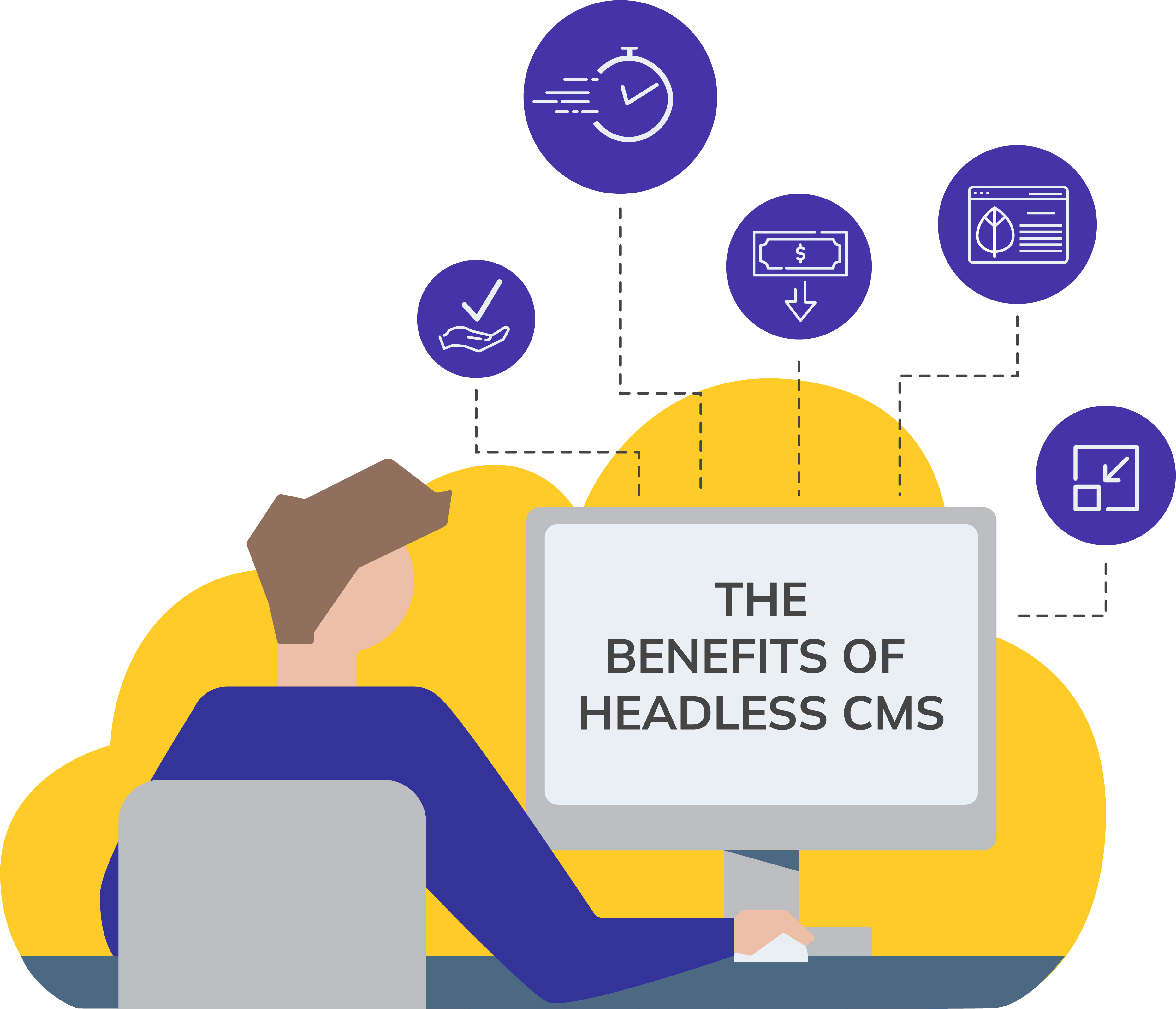 The benefits of a headless CMS