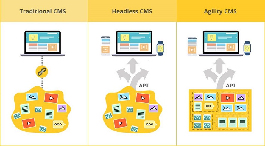 headless cms seo page experience