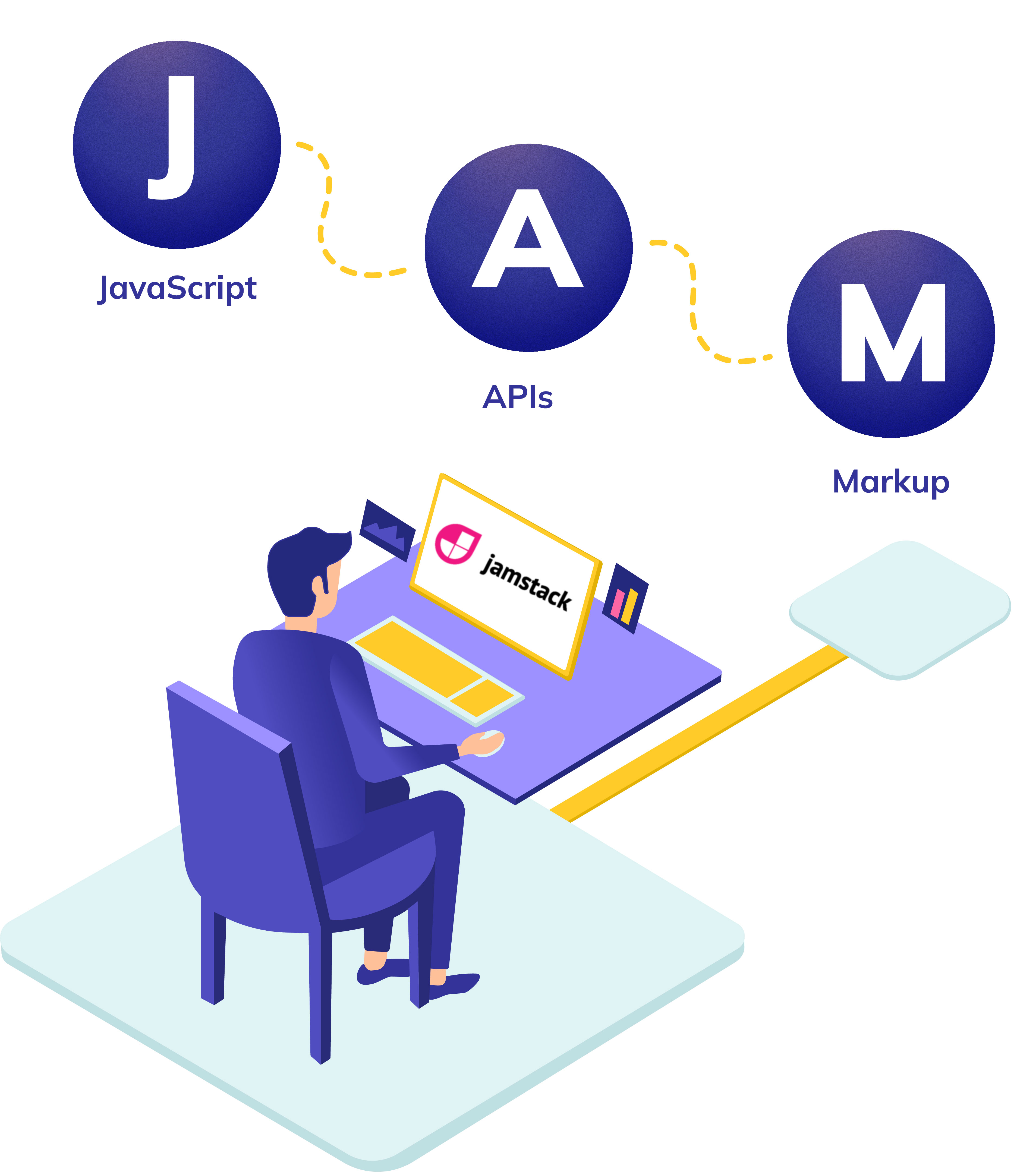 Jamstack Agility CMS graphic