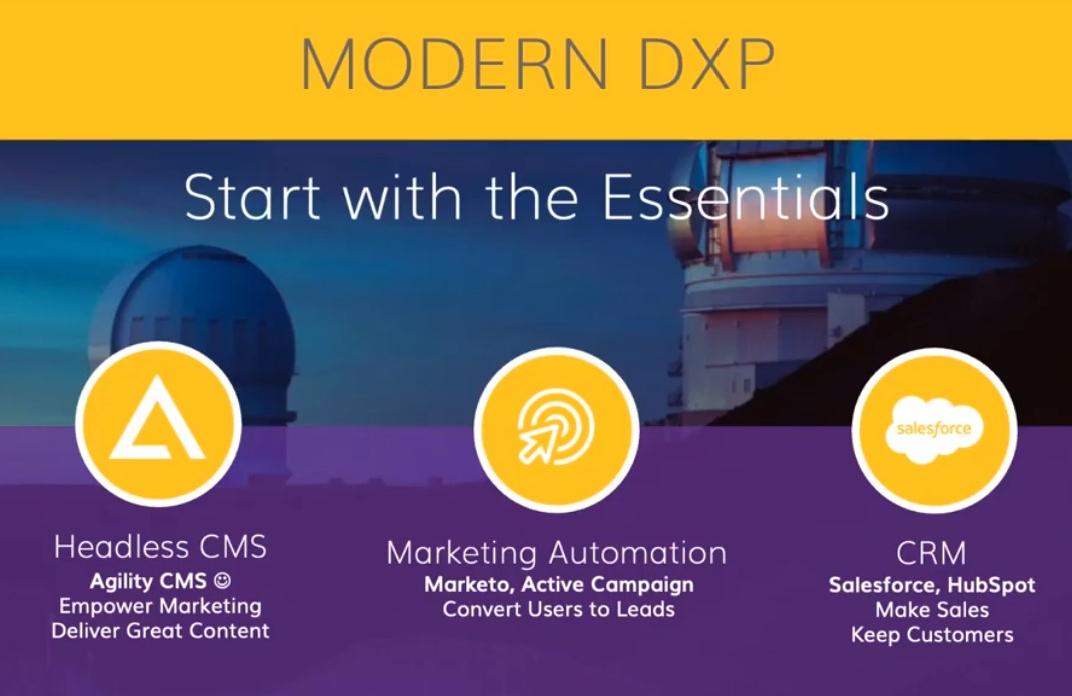 modern dxp essentials