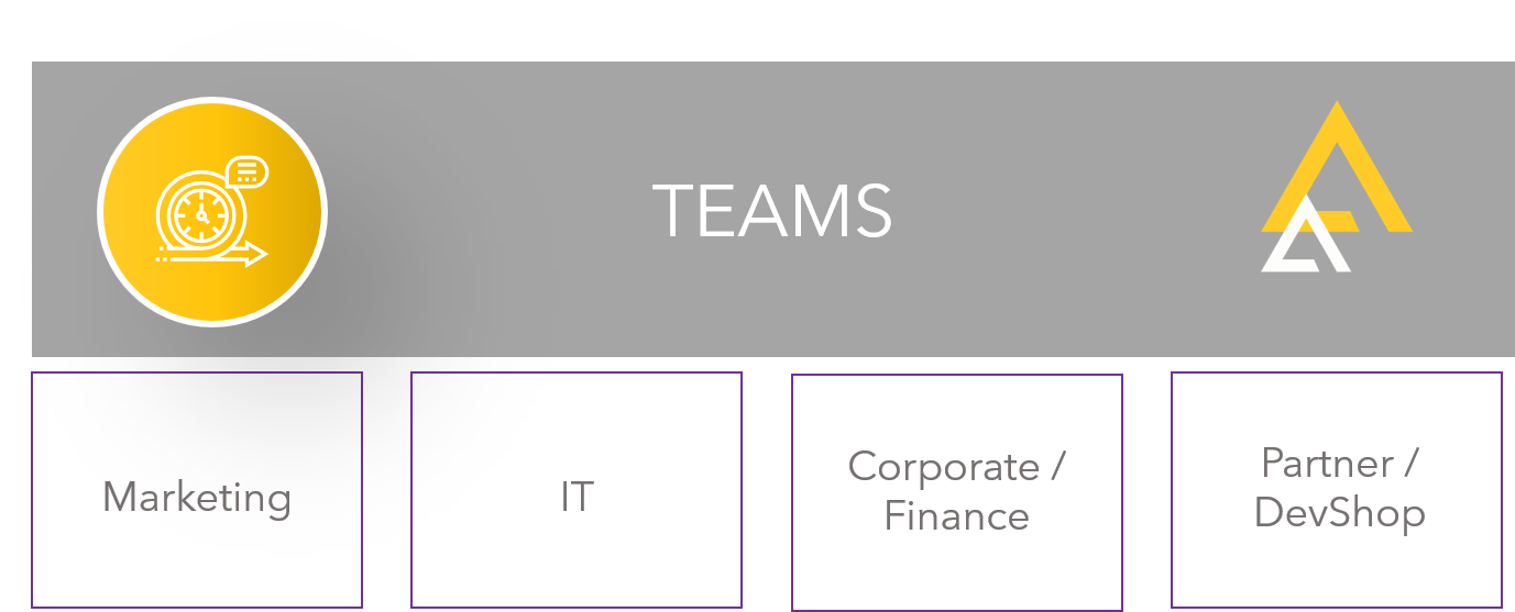 Content Teams and why they matter for Content Architecture