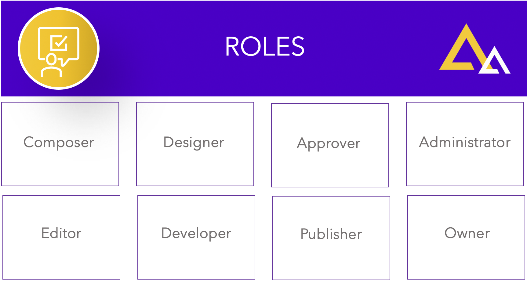 Content Team Roles and why they matter to Content Architecture