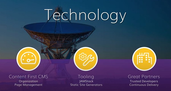 Technology stack diagram on agilitycms.com